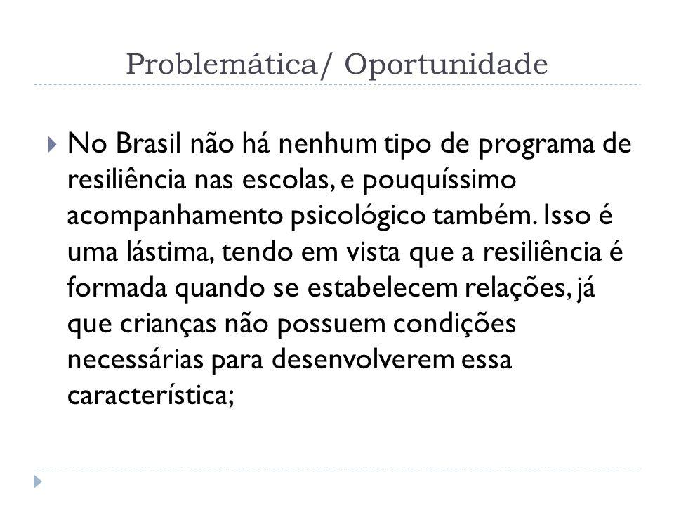 Problemática/ Oportunidade