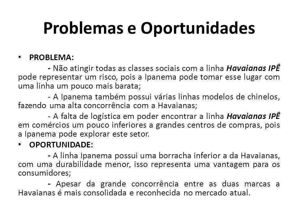 Problemas e Oportunidades