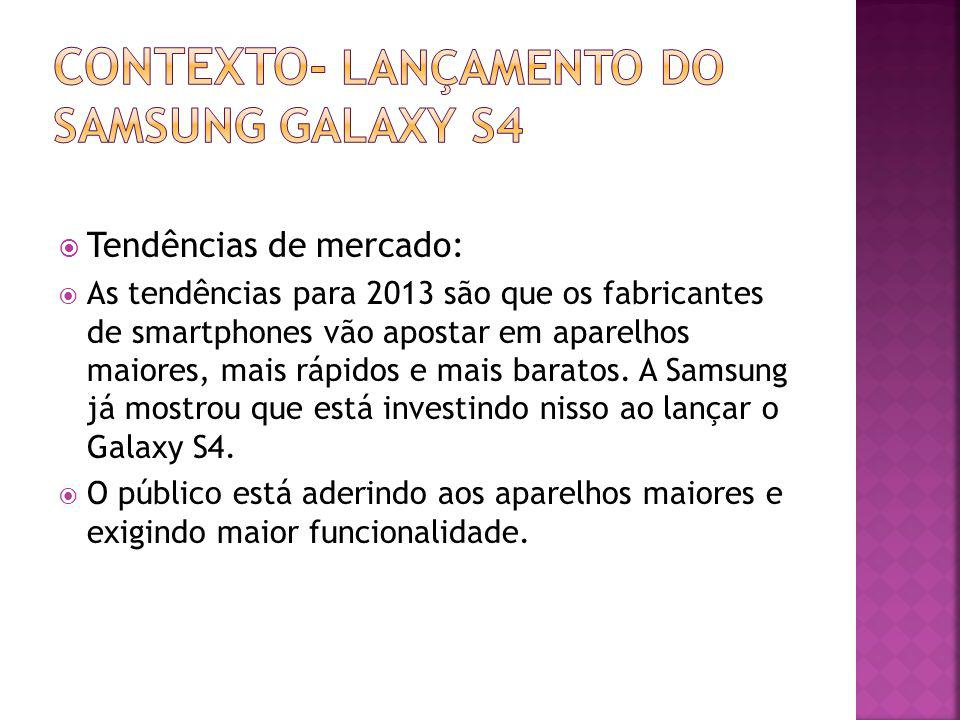 Contexto- Lançamento do Samsung Galaxy S4