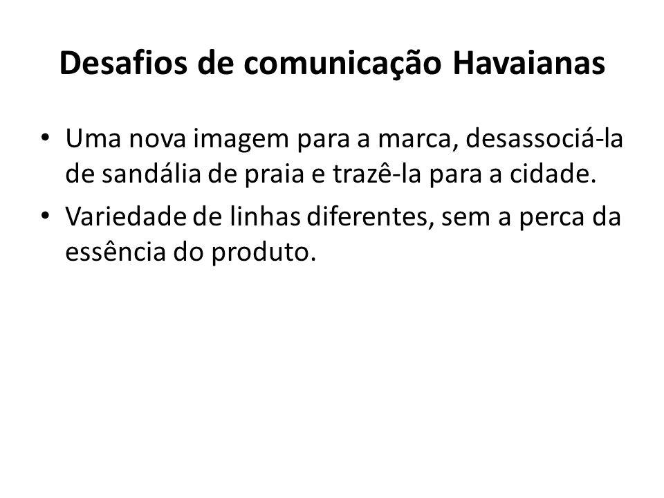 Desafios de comunicação Havaianas