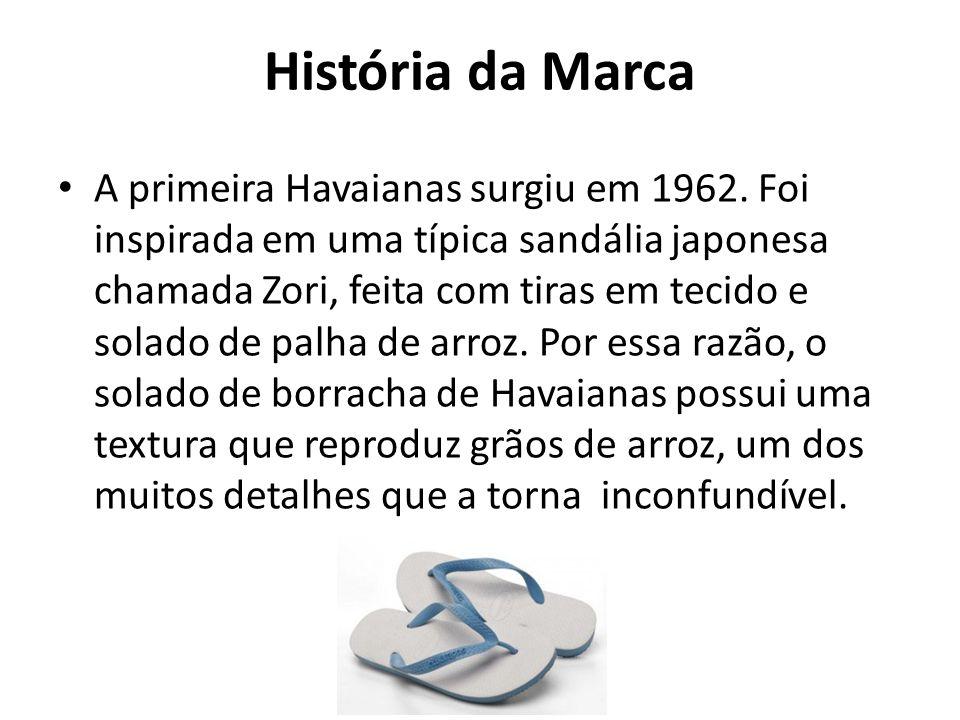 História da Marca