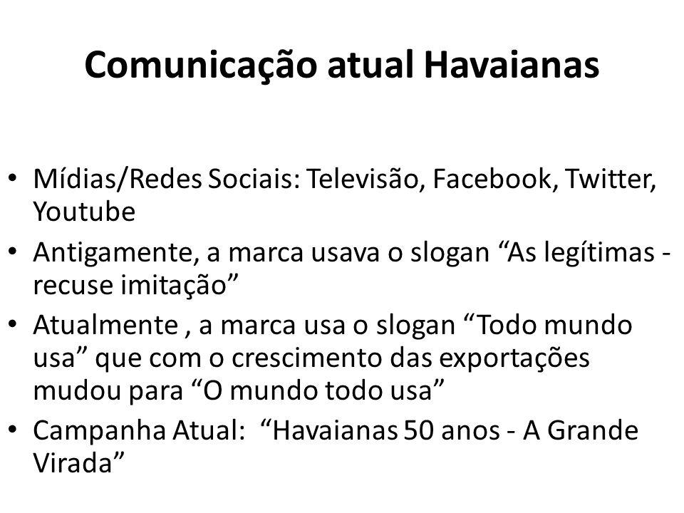 Comunicação atual Havaianas