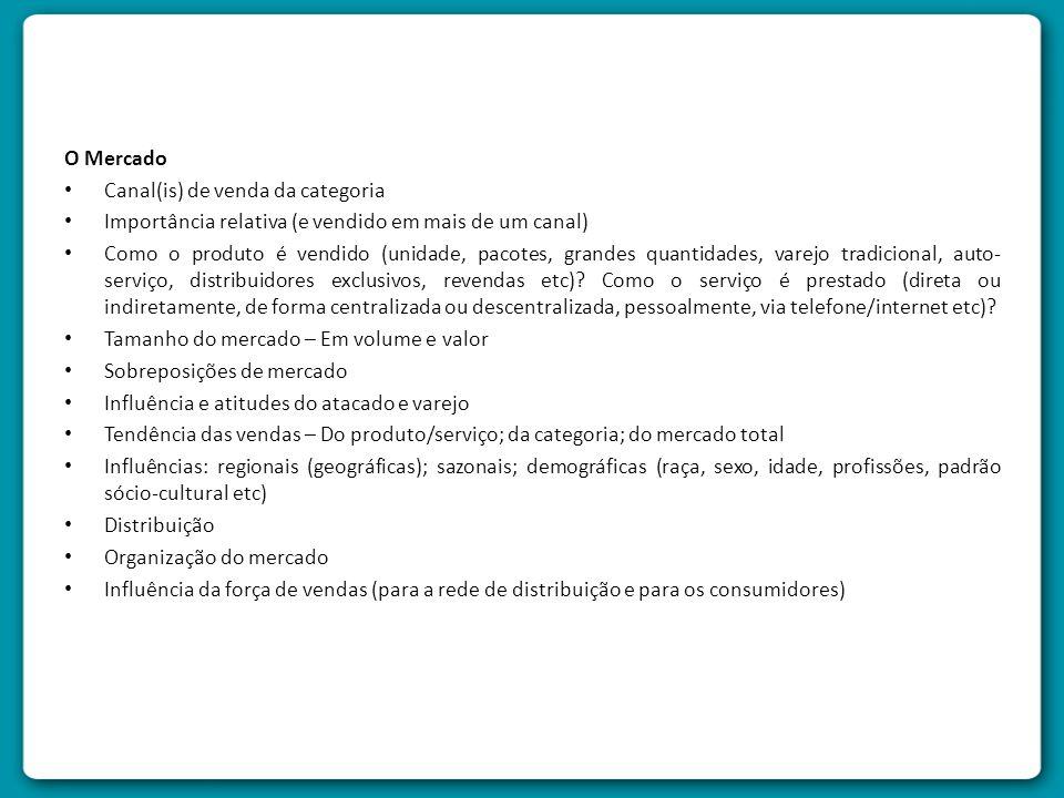 O Mercado Canal(is) de venda da categoria. Importância relativa (e vendido em mais de um canal)