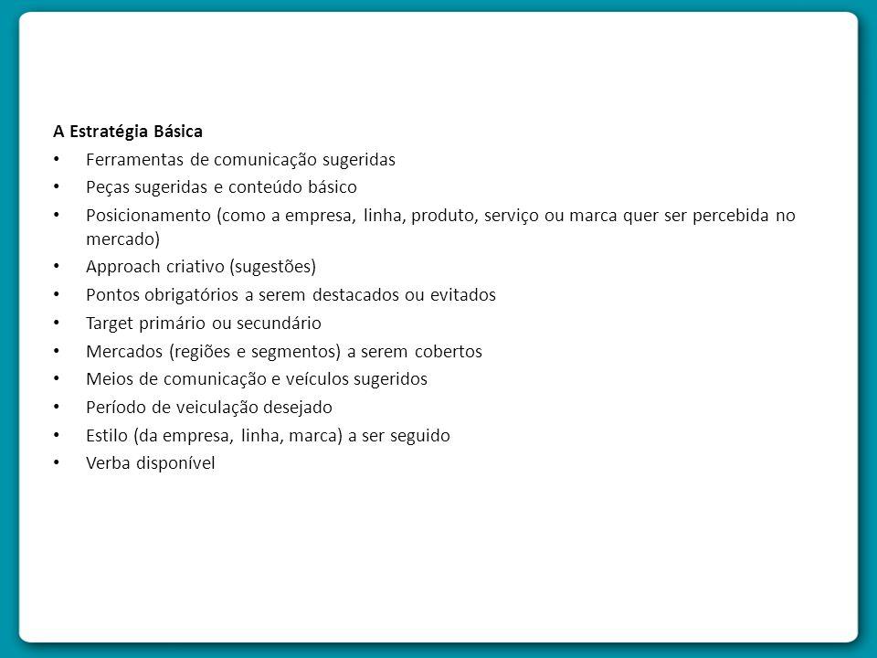 A Estratégia Básica Ferramentas de comunicação sugeridas. Peças sugeridas e conteúdo básico.