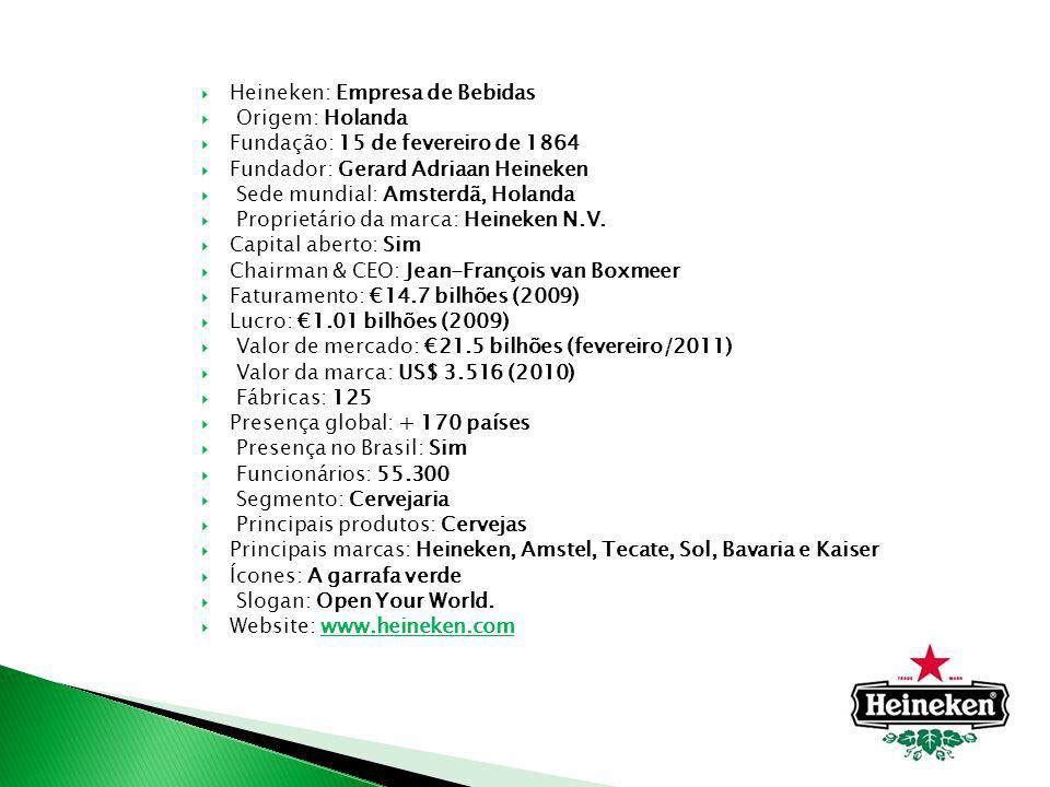 Heineken: Empresa de Bebidas