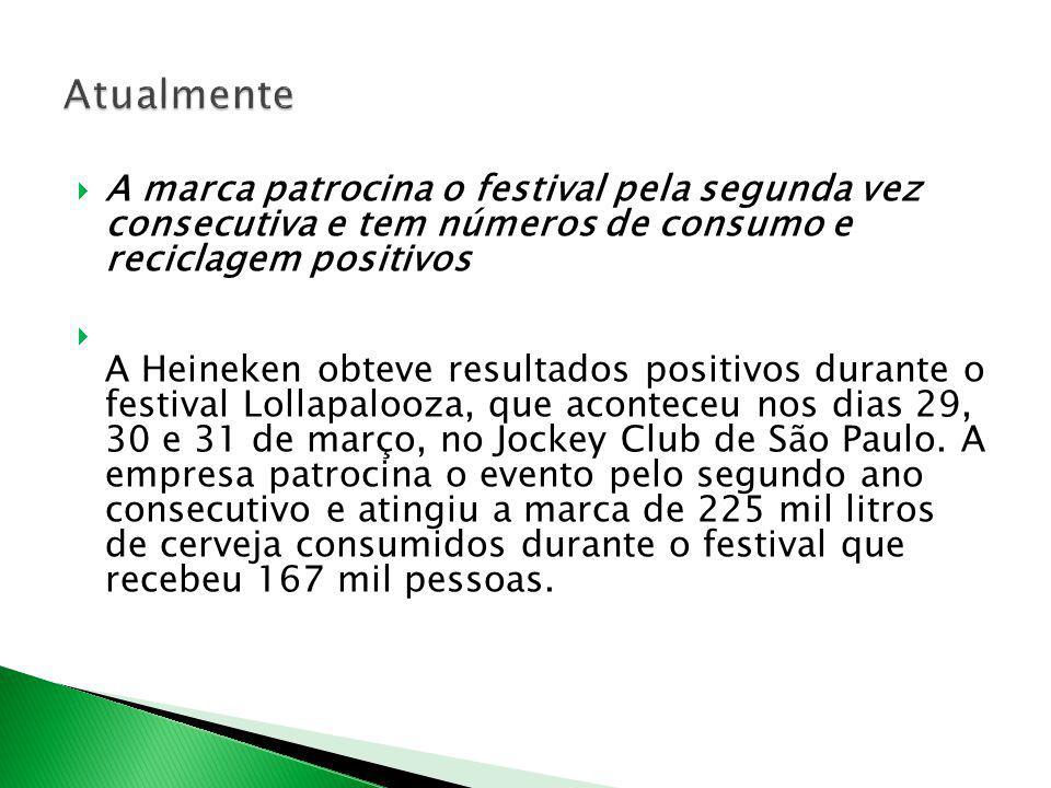 Atualmente A marca patrocina o festival pela segunda vez consecutiva e tem números de consumo e reciclagem positivos.