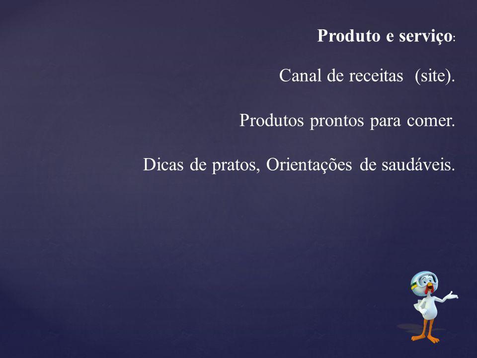 Produto e serviço: Canal de receitas (site). Produtos prontos para comer.