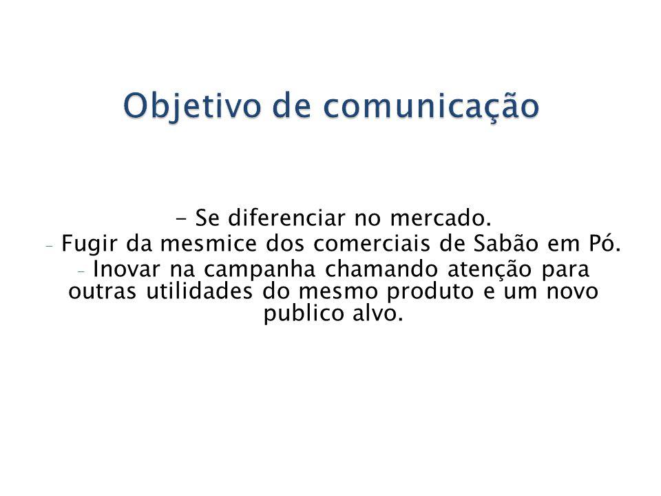 Objetivo de comunicação