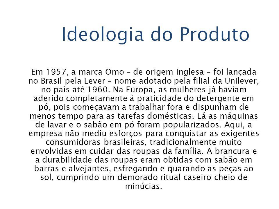 Ideologia do Produto