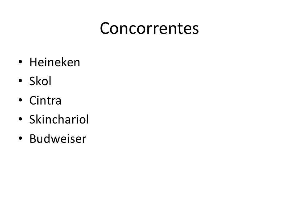 Concorrentes Heineken Skol Cintra Skinchariol Budweiser