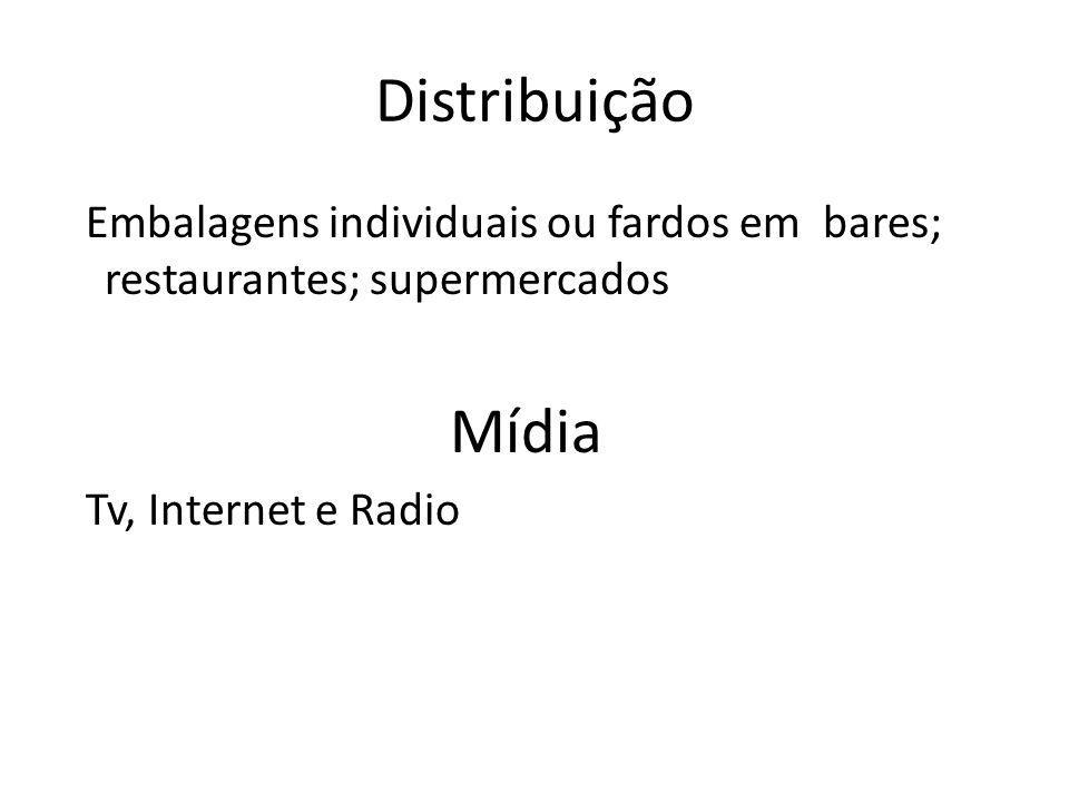 Distribuição Embalagens individuais ou fardos em bares; restaurantes; supermercados.