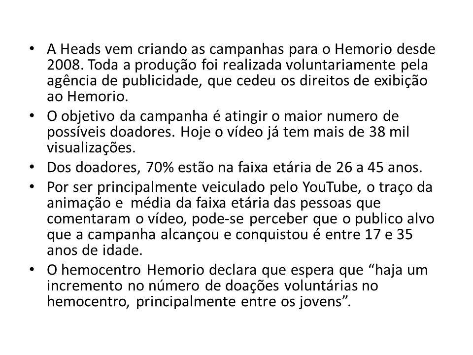 A Heads vem criando as campanhas para o Hemorio desde 2008