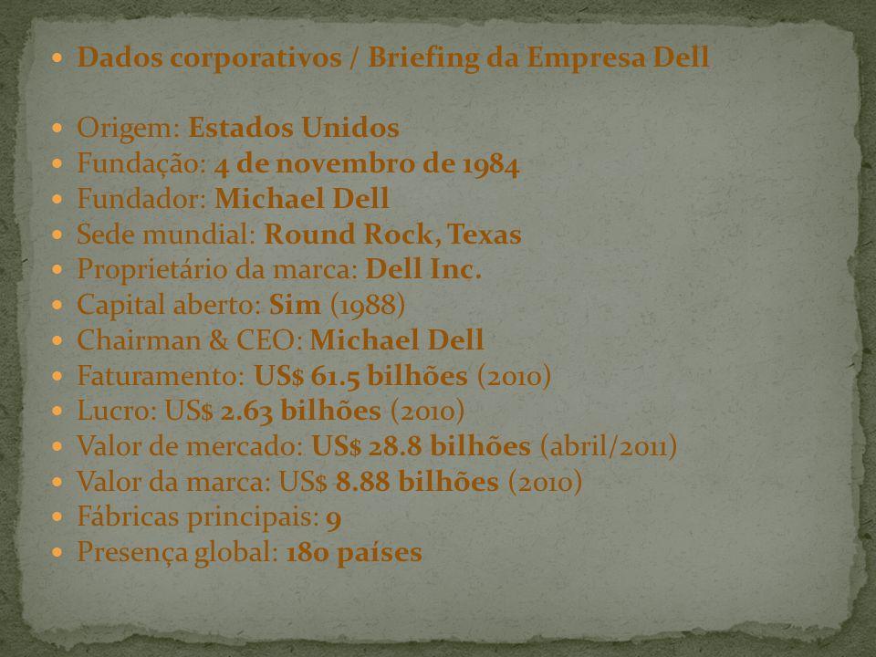 Dados corporativos / Briefing da Empresa Dell