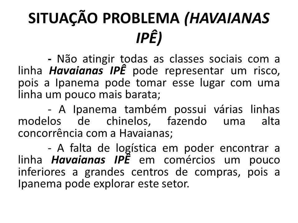 SITUAÇÃO PROBLEMA (HAVAIANAS IPÊ)