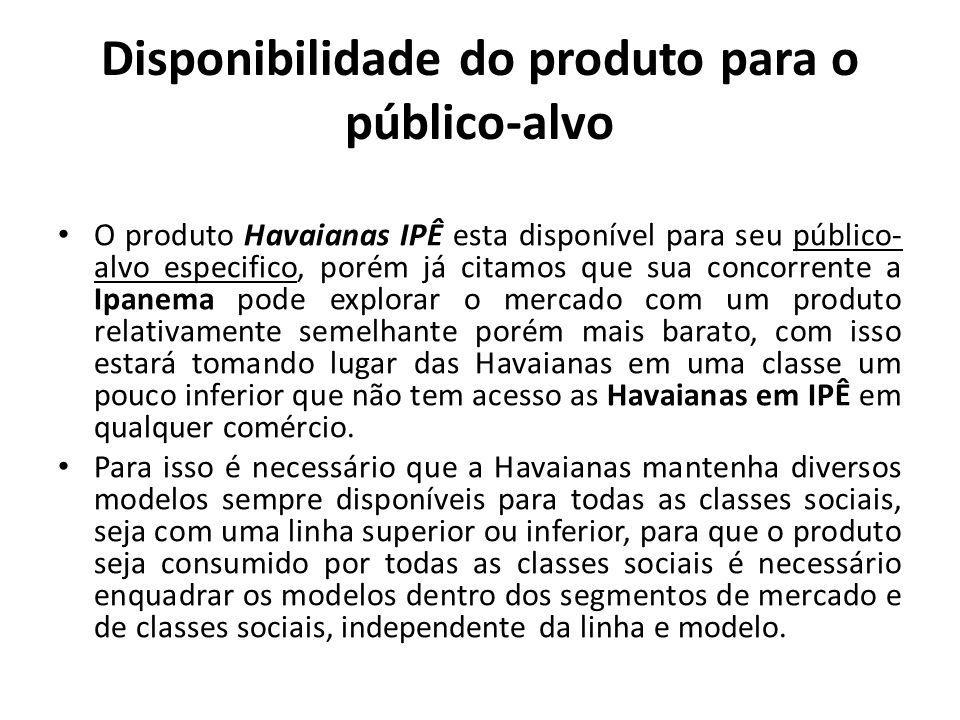 Disponibilidade do produto para o público-alvo
