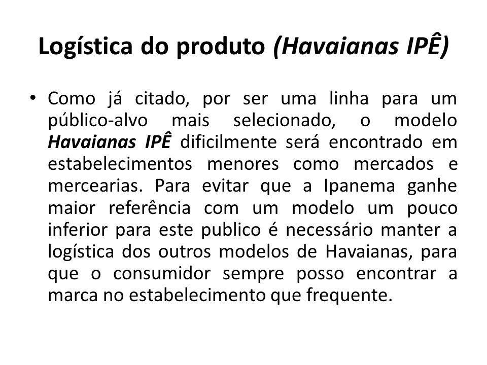 Logística do produto (Havaianas IPÊ)