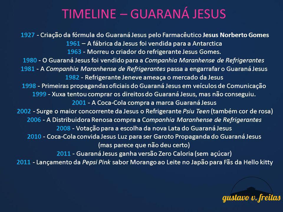 TIMELINE – GUARANÁ JESUS 1927 - Criação da fórmula do Guaraná Jesus pelo Farmacêutico Jesus Norberto Gomes 1961 – A fábrica da Jesus foi vendida para a Antarctica 1963 - Morreu o criador do refrigerante Jesus Gomes.