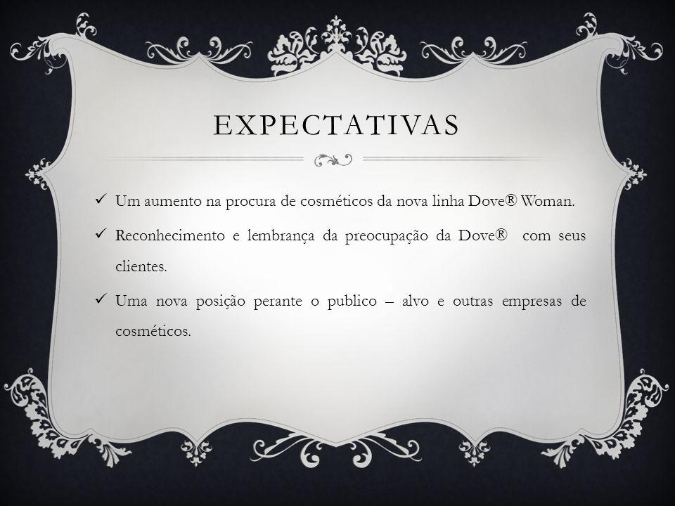 Expectativas Um aumento na procura de cosméticos da nova linha Dove® Woman. Reconhecimento e lembrança da preocupação da Dove® com seus clientes.