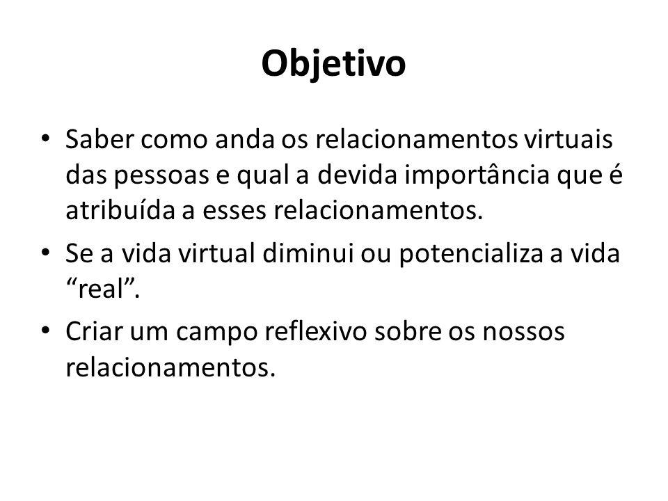 Objetivo Saber como anda os relacionamentos virtuais das pessoas e qual a devida importância que é atribuída a esses relacionamentos.