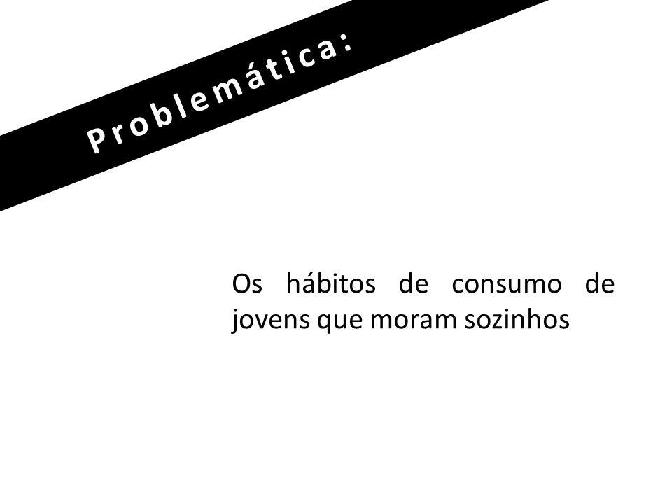 Problemática: Os hábitos de consumo de jovens que moram sozinhos
