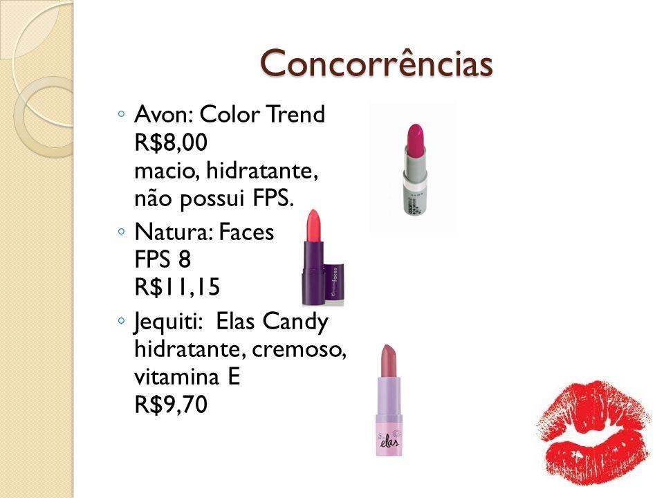 Concorrências Avon: Color Trend R$8,00 macio, hidratante, não possui FPS. Natura: Faces FPS 8 R$11,15.