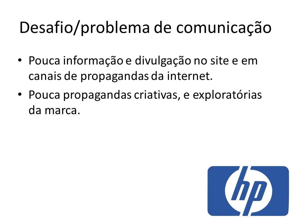 Desafio/problema de comunicação