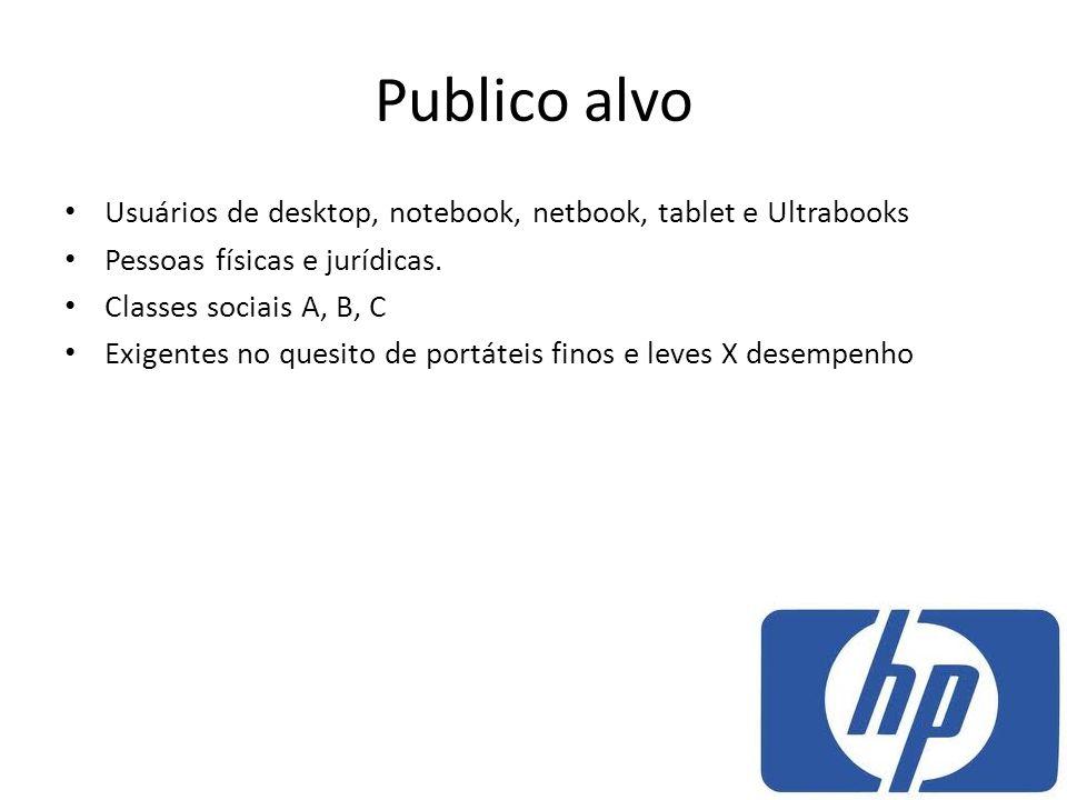 Publico alvo Usuários de desktop, notebook, netbook, tablet e Ultrabooks. Pessoas físicas e jurídicas.