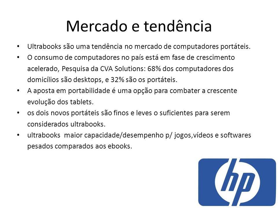 Mercado e tendência Ultrabooks são uma tendência no mercado de computadores portáteis.