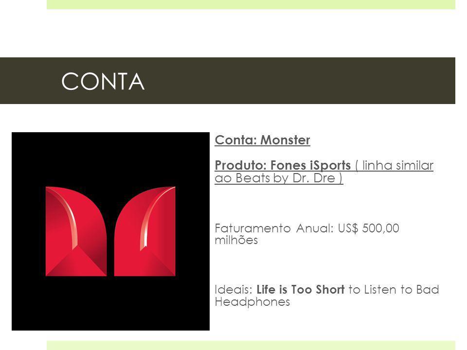 CONTA Conta: Monster. Produto: Fones iSports ( linha similar ao Beats by Dr. Dre ) Faturamento Anual: US$ 500,00 milhões.