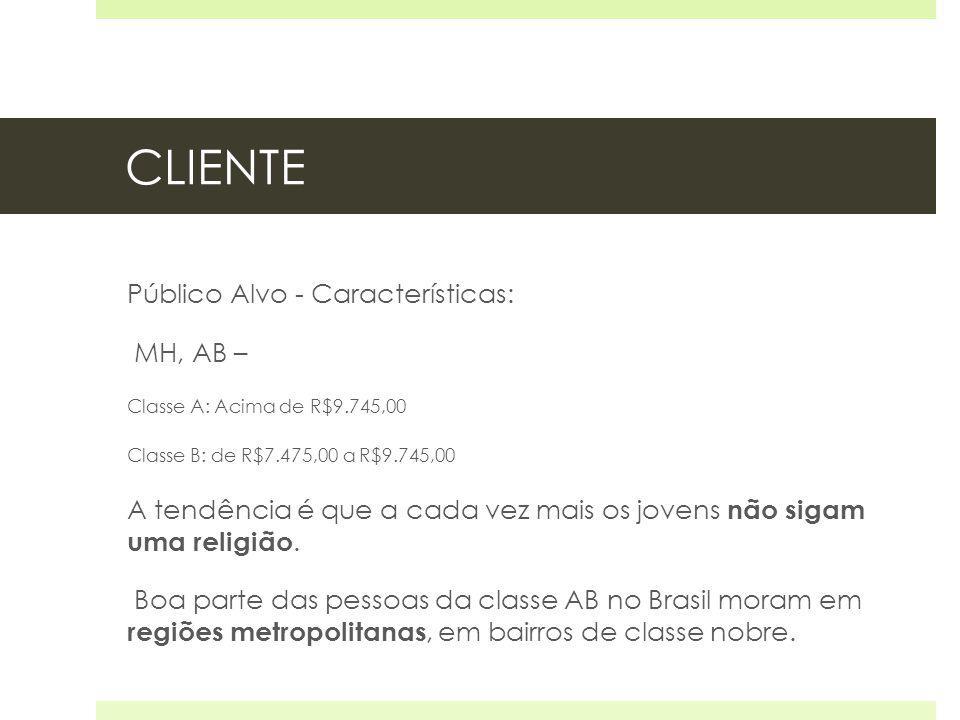 CLIENTE Público Alvo - Características: MH, AB –