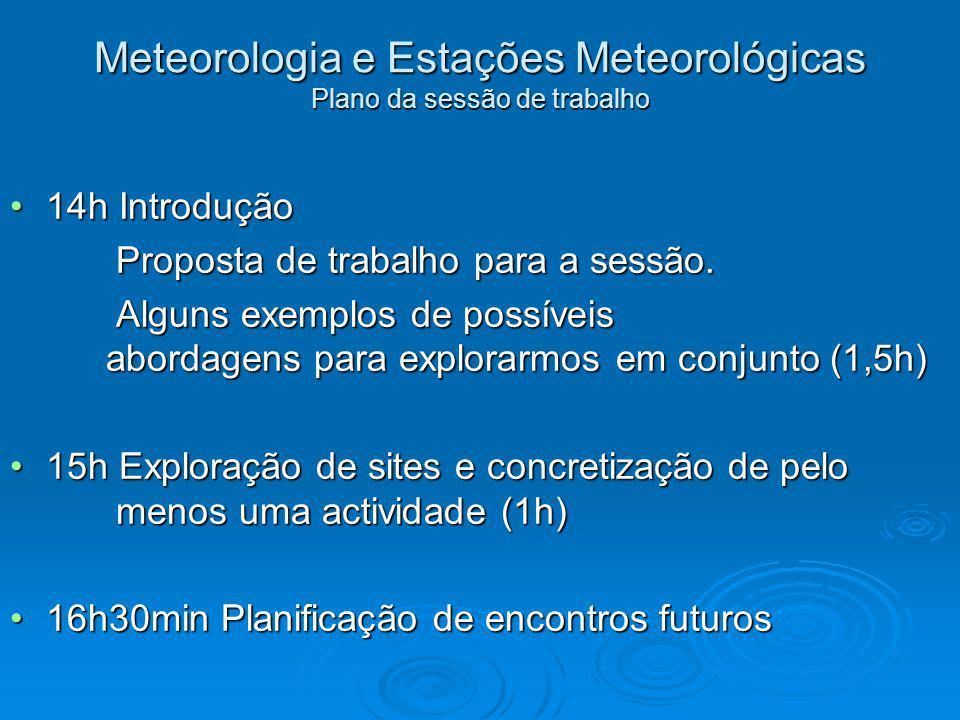 Meteorologia e Estações Meteorológicas Plano da sessão de trabalho