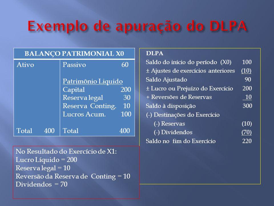 Exemplo de apuração do DLPA