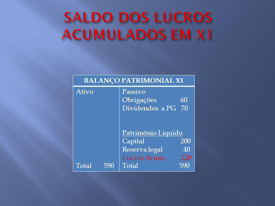 SALDO DOS LUCROS ACUMULADOS EM X1