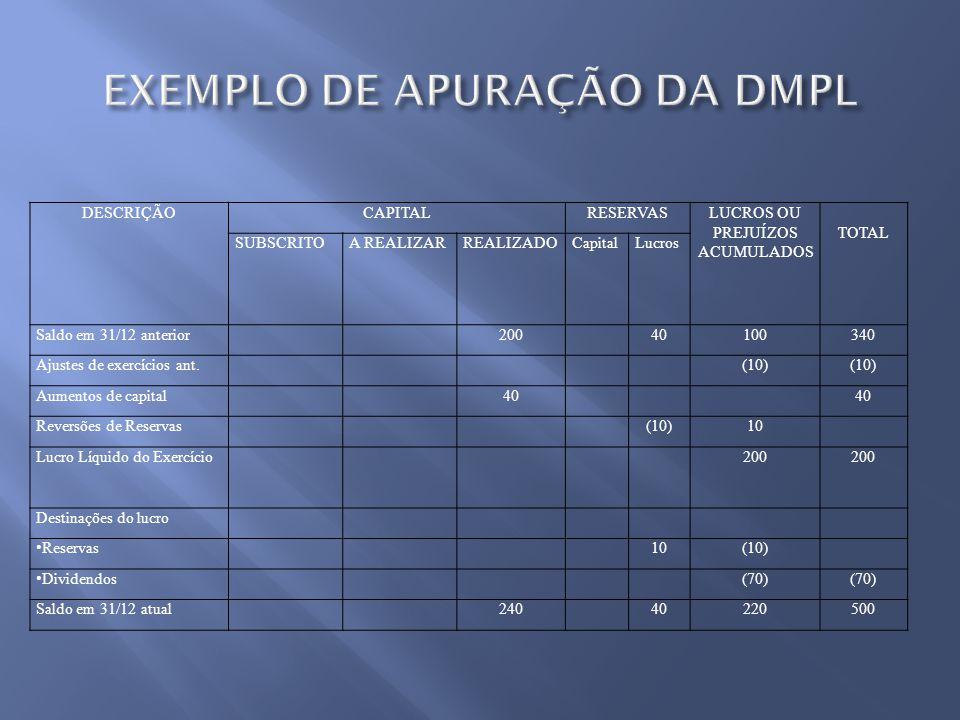 EXEMPLO DE APURAÇÃO DA DMPL