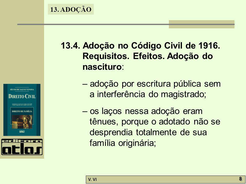 13. 4. Adoção no Código Civil de 1916. Requisitos. Efeitos