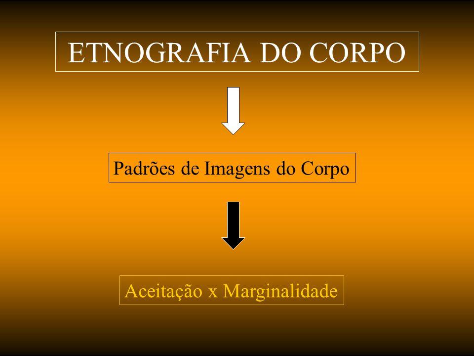 ETNOGRAFIA DO CORPO Padrões de Imagens do Corpo