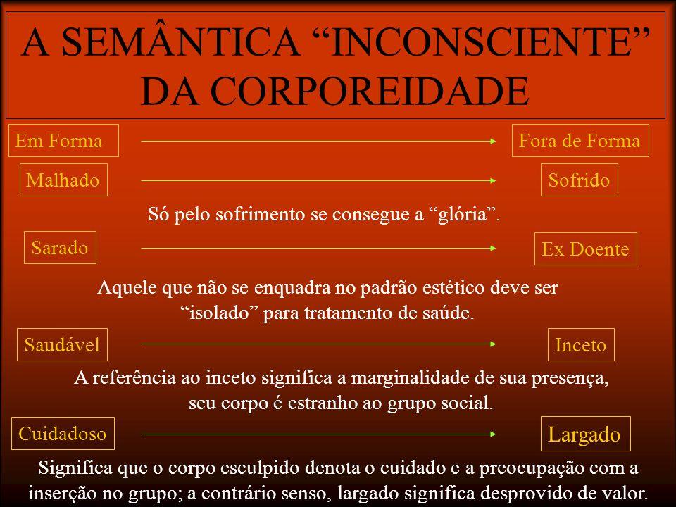A SEMÂNTICA INCONSCIENTE DA CORPOREIDADE