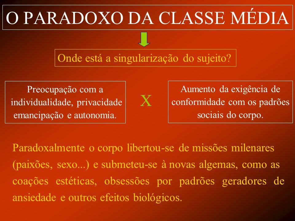 O PARADOXO DA CLASSE MÉDIA