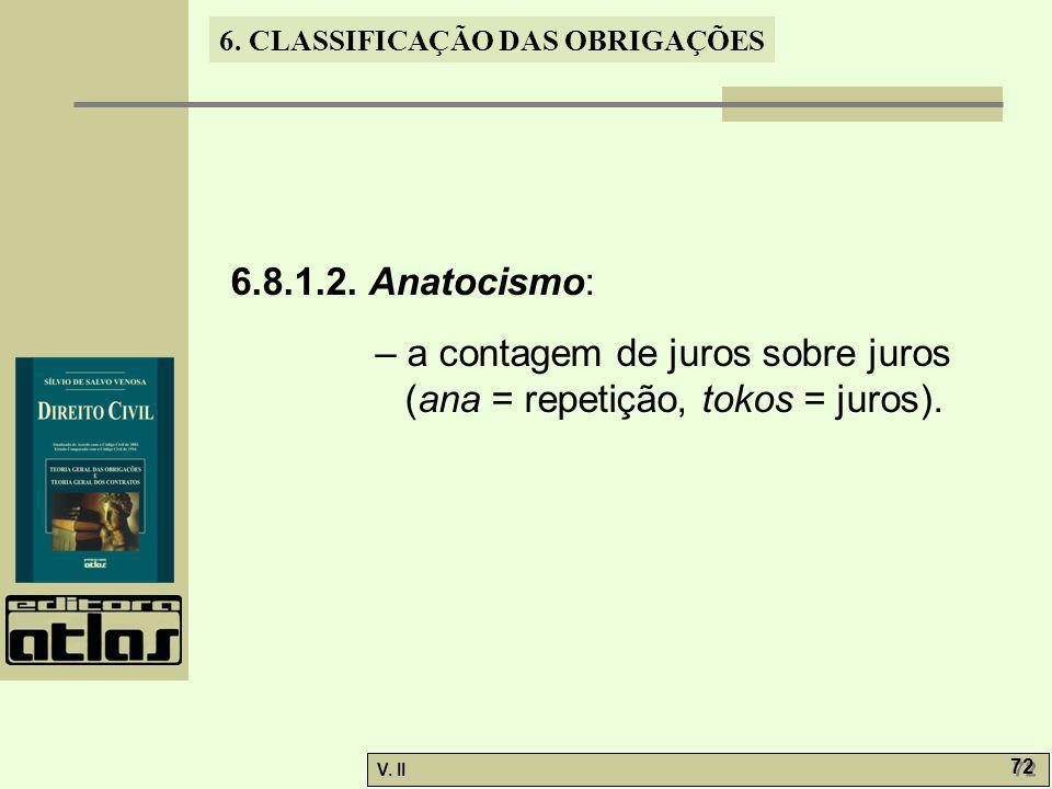6.8.1.2. Anatocismo: – a contagem de juros sobre juros (ana = repetição, tokos = juros).