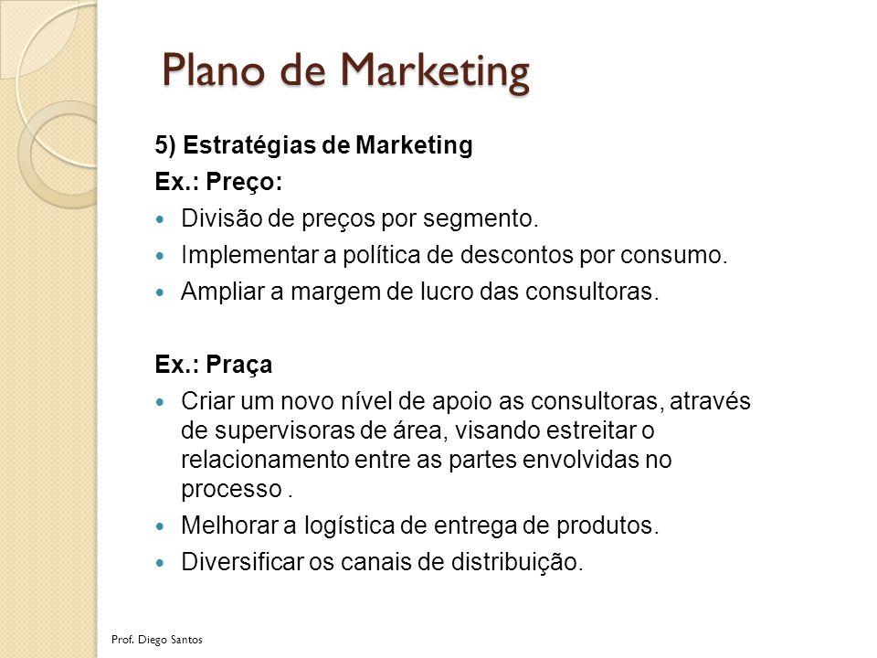 Plano de Marketing 5) Estratégias de Marketing Ex.: Preço: