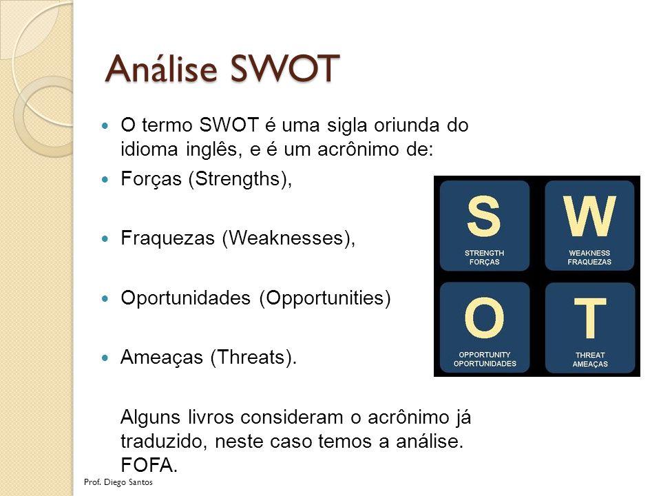 Análise SWOT O termo SWOT é uma sigla oriunda do idioma inglês, e é um acrônimo de: Forças (Strengths),