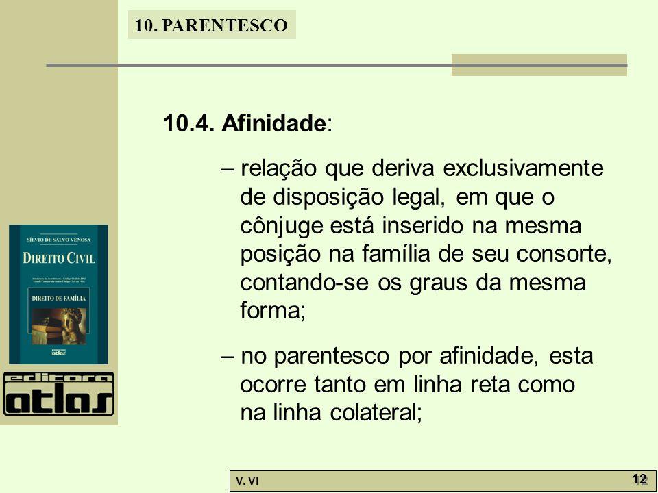 10.4. Afinidade: