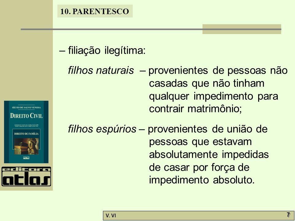 – filiação ilegítima: filhos naturais – provenientes de pessoas não casadas que não tinham qualquer impedimento para contrair matrimônio;