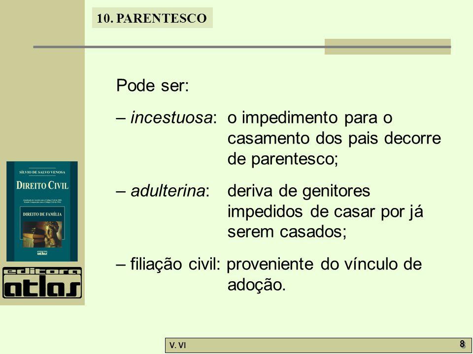 Pode ser: – incestuosa: o impedimento para o casamento dos pais decorre de parentesco;