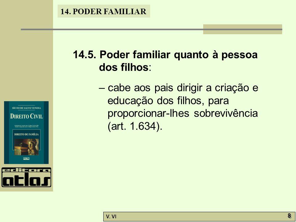14.5. Poder familiar quanto à pessoa dos filhos: