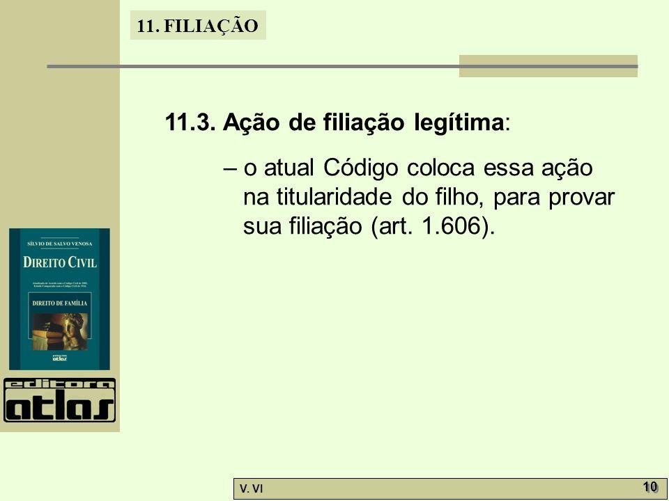 11.3. Ação de filiação legítima: