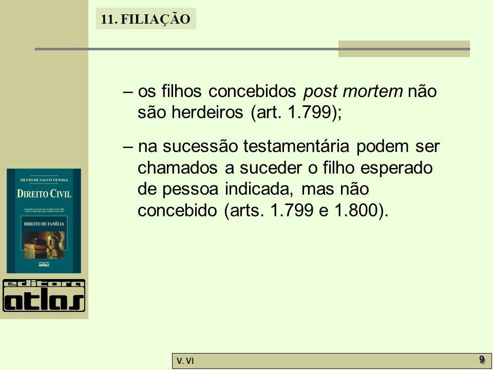 – os filhos concebidos post mortem não são herdeiros (art. 1.799);