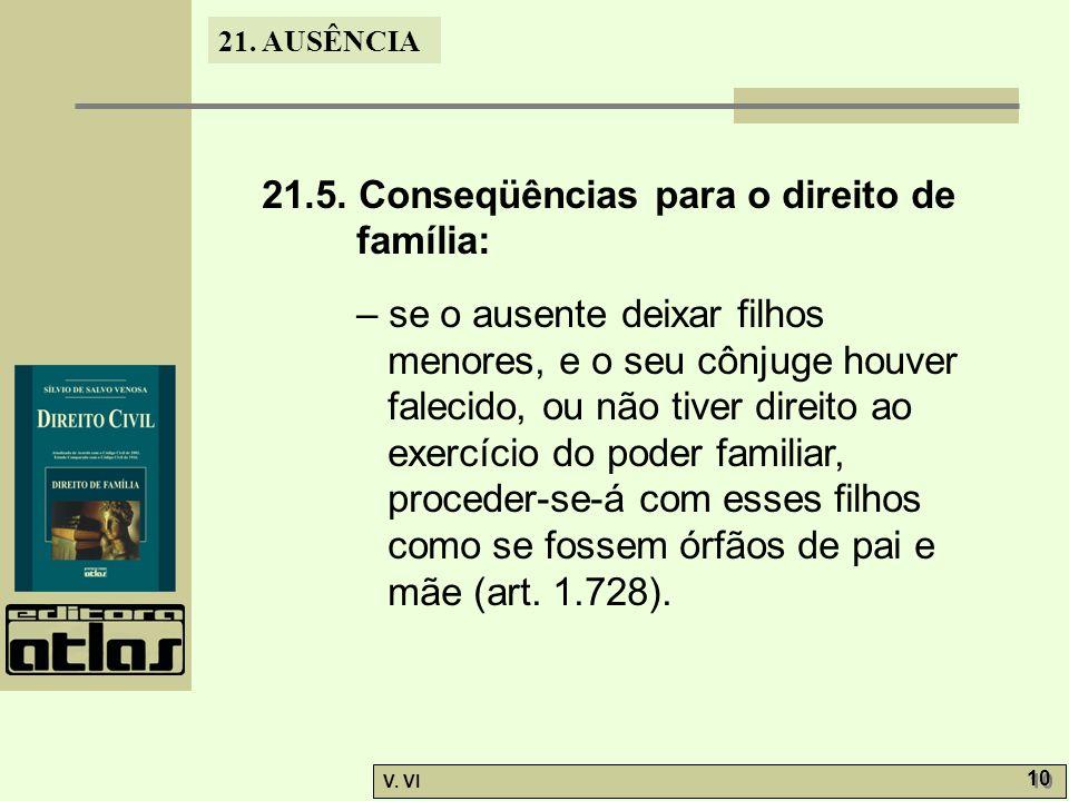 21.5. Conseqüências para o direito de família: