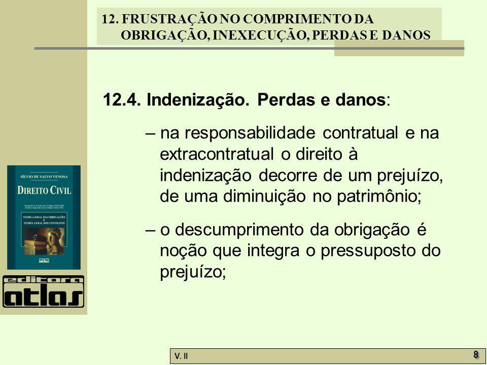 12.4. Indenização. Perdas e danos: