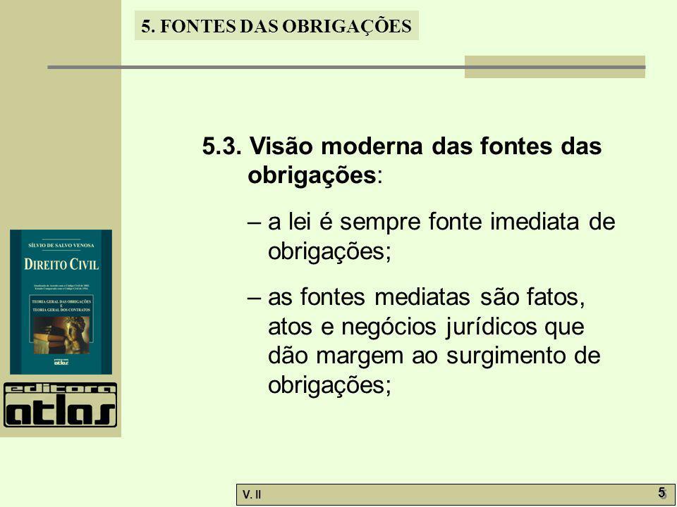 5.3. Visão moderna das fontes das obrigações: